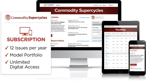 Commodity Supercycles Review