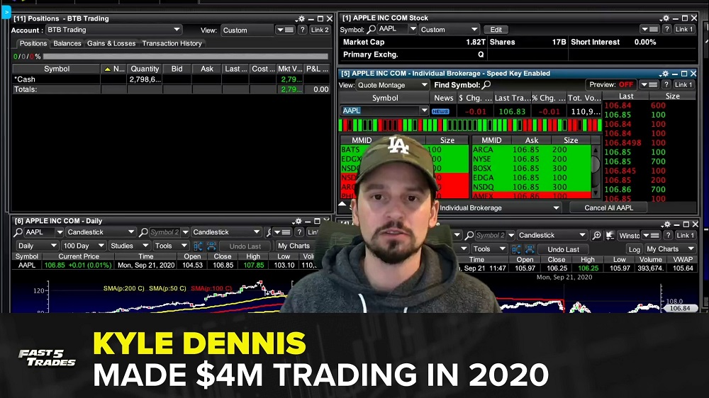 Kyle Dennis FAST FIVE Trades: How To Use Catalysts To Your Advantage?