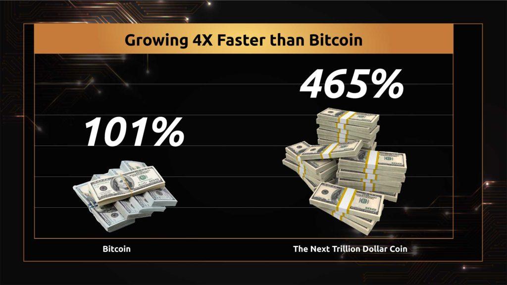 Teeka Tiwari Bitcoin